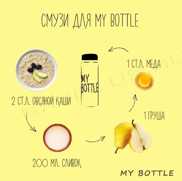 Рецепт смузи для my bottle